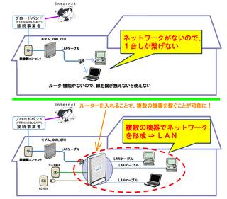 01_LANの形成.jpg